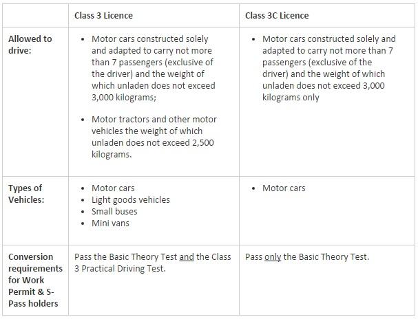 class3c