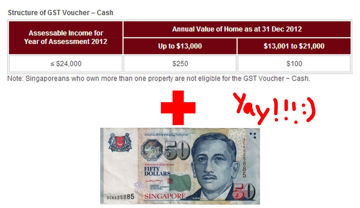 GST voucher 2