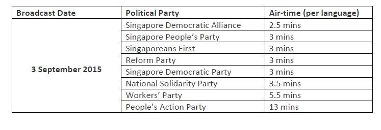 party-political-data
