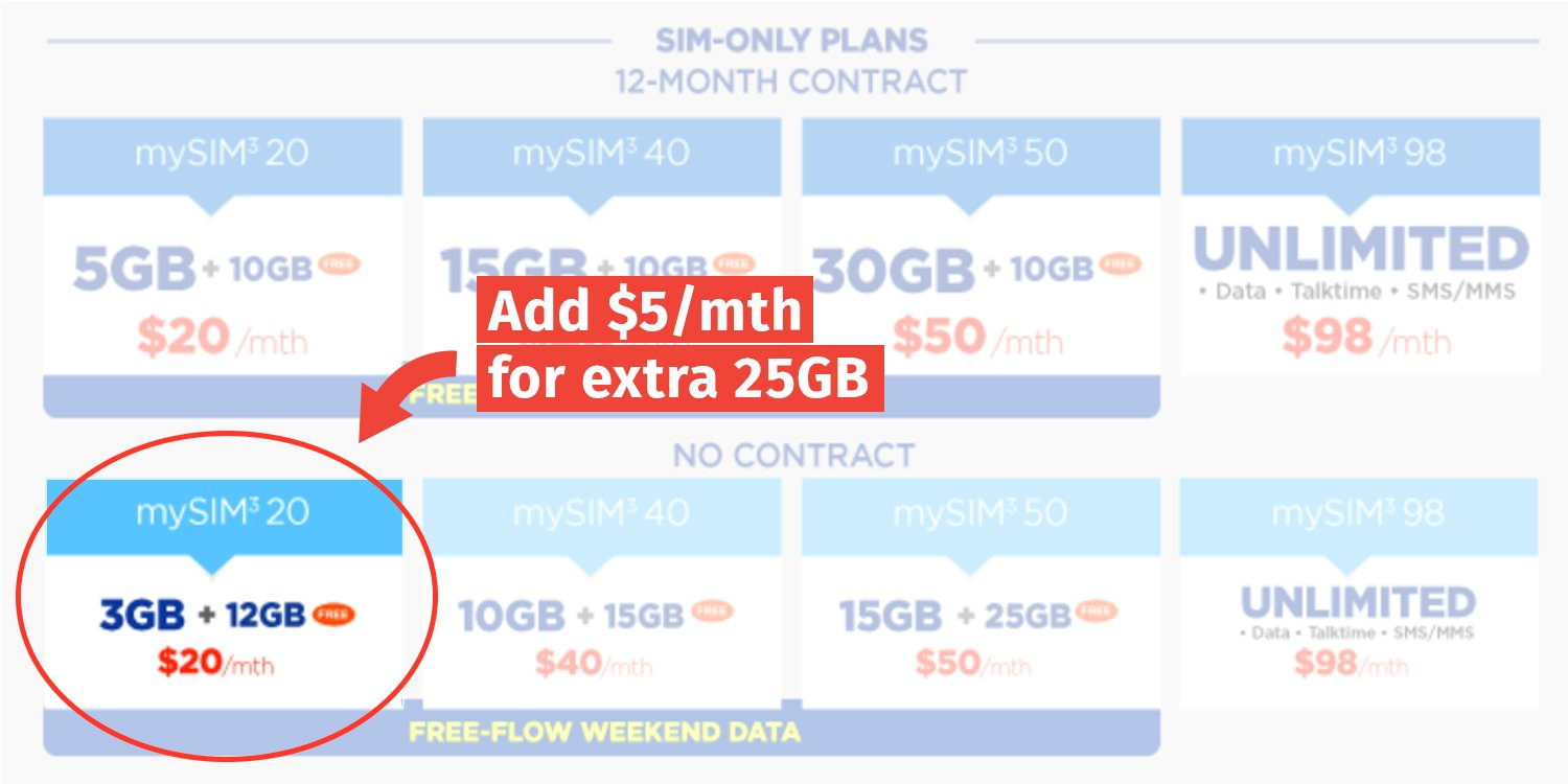 M1 Has A Hidden $25 For 40GB Plan That's Secretly Spoiling
