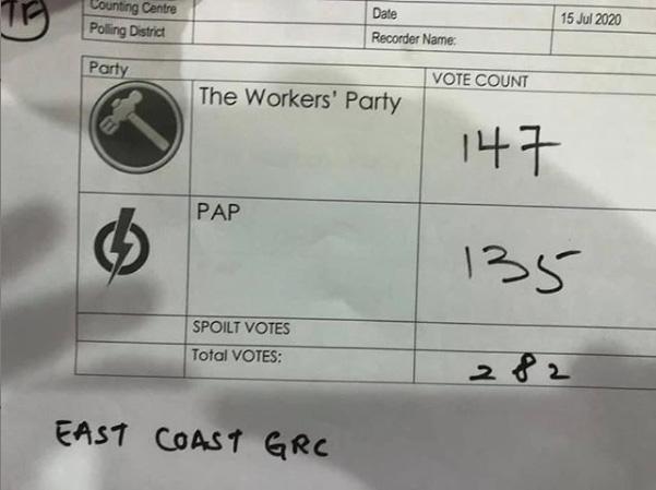 East Coast Overseas Voters