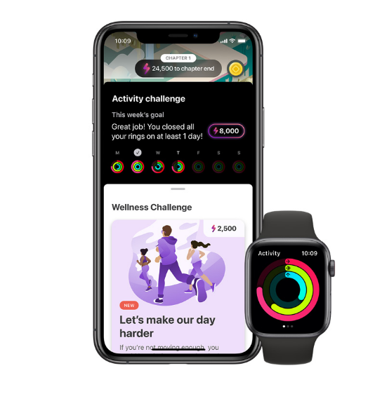 Apple Watch LumiHealth
