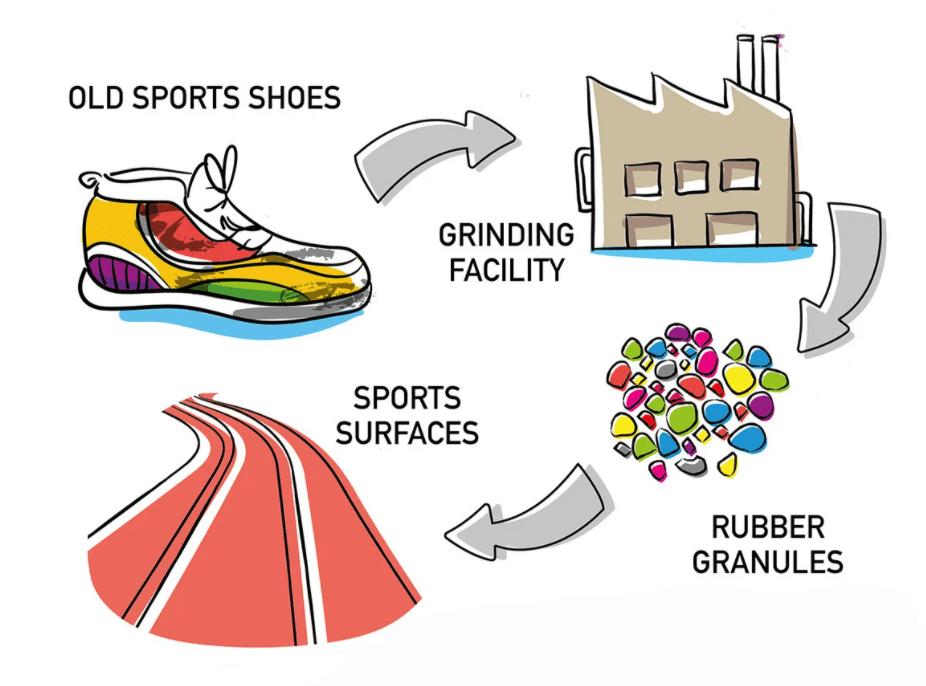 SportsSG old shoes