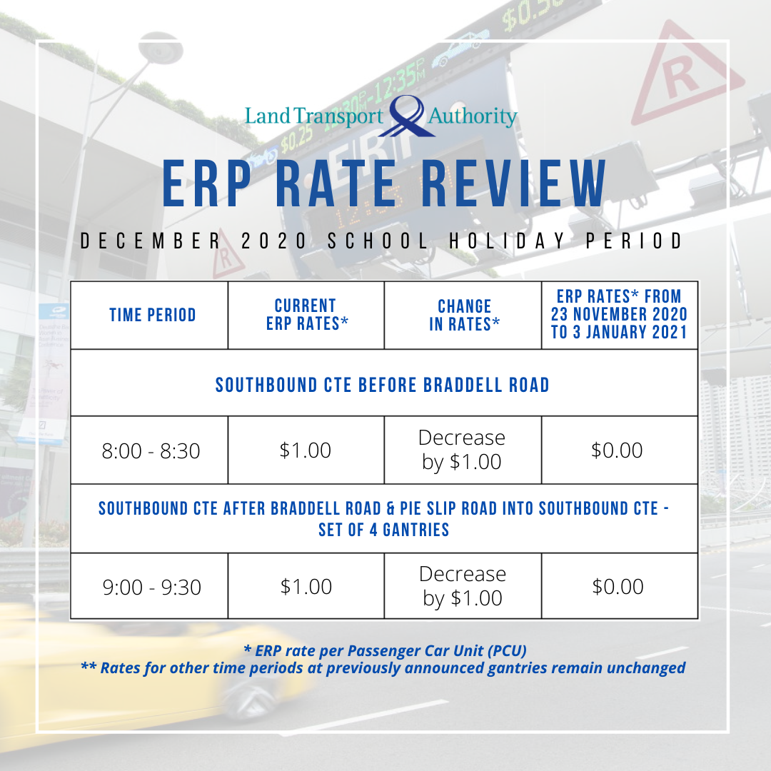 ERP Rates At 2 CTE Gantries Reduced To $0, Will Last Till ...
