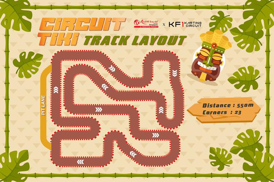 indoor karting circuit layout